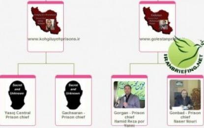 IRGC's Secret Prisons and Secret Killings