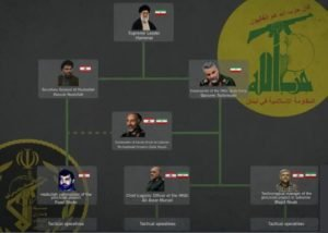 IRAN REMAINS WORST STATE-SPONSOR OF TERROR, WORKS WITH AL-QAEDA